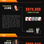 rahasia bermain Poker