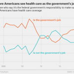 Democrats Have No Safe Options On Health Care – FiveThirtyEight
