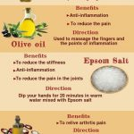 TwHF Herbal Remedy Effective For Rheumatoid Arthritis Joint Pain