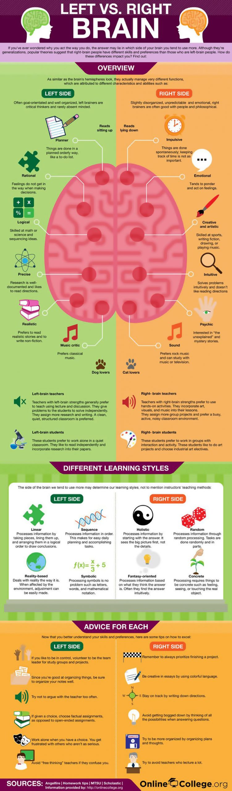 Left Vs Right Brain Infographic