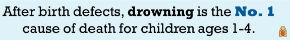 After birth defects, drowning is the number one cause of death for children between ages 1 to 4. - HealthyChildren.org