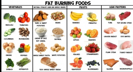 Lose Belly Fat Overnight | dadtribe.in